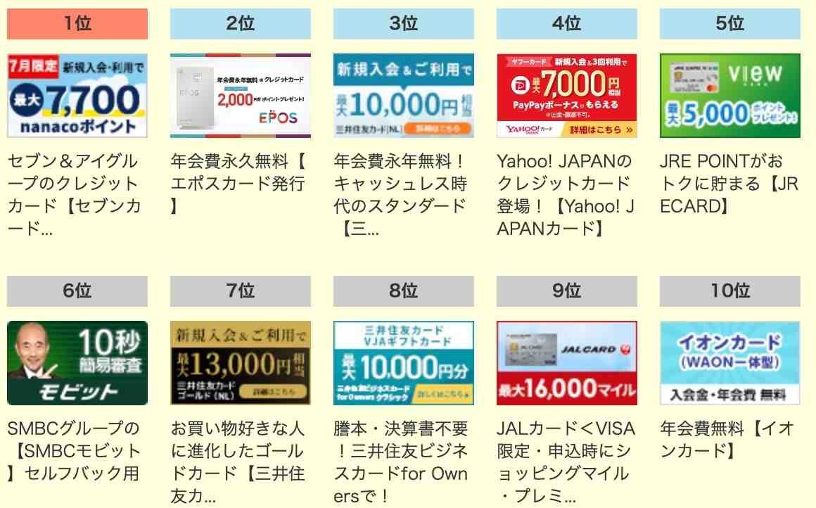 ①クレジットカード